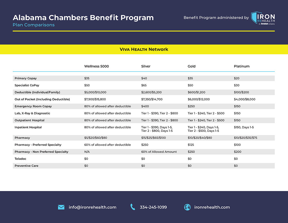 Group Rate Health Insurance - Leeds Area Chamber of Commerce